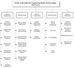 A indústria de software – Parte 2