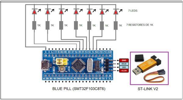 EFEITO 'SUPER MÁQUINA' C/ 7 LEDS – C/ BLUE PILL (REF352)