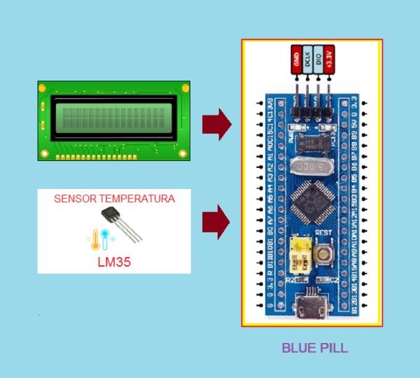 MEDINDO TEMPERATURA C/ LM35 E BLUE PILL (REF355)
