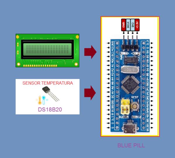 MEDINDO TEMPERATURA C/ DS18B20 E BLUE PILL(REF357)